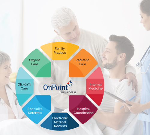 Circle of Care Patient OnPoint Medical Group
